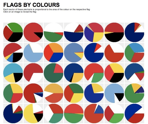 flags by colours
